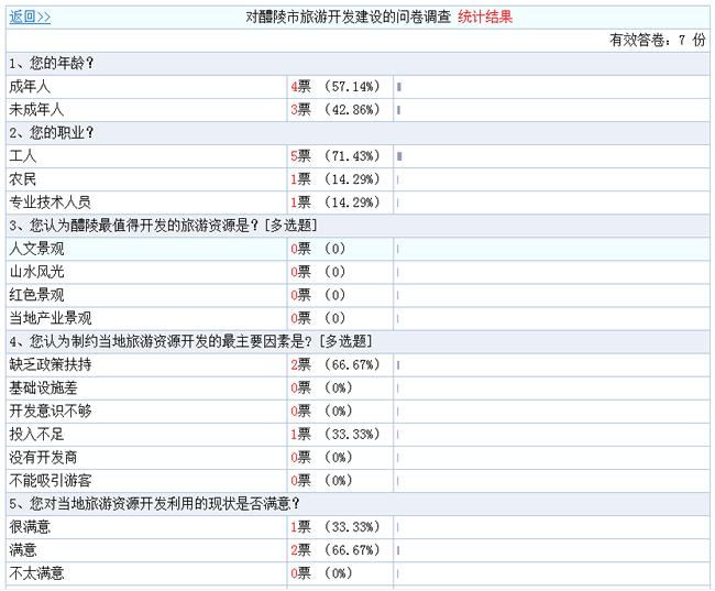 帝国cms在线调查系统源码程序_后台调查结果